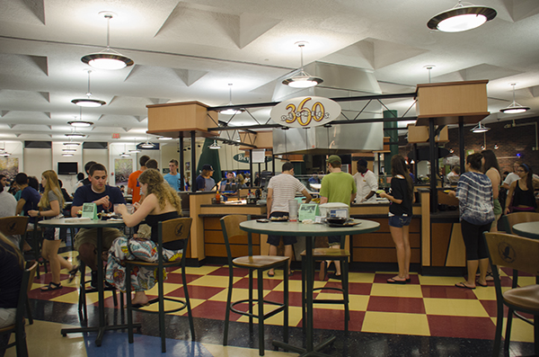10 words that mean something completely different to suny for U of t dining hall